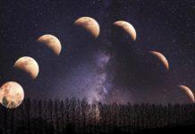 циклы луны
